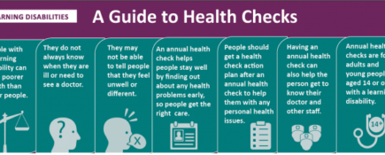 Annual Health Check Resources & Guides